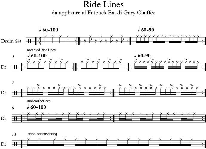 Ride-Lines-Fatback